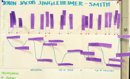 John Jacob Jingleheimer-Smith